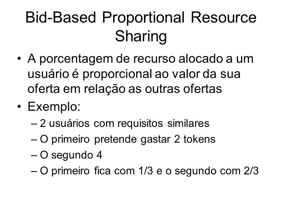 Bid-Based Proportional Resource Sharing A porcentagem de recurso alocado a um usuário é proporcional ao valor da sua oferta em relação as outras ofert