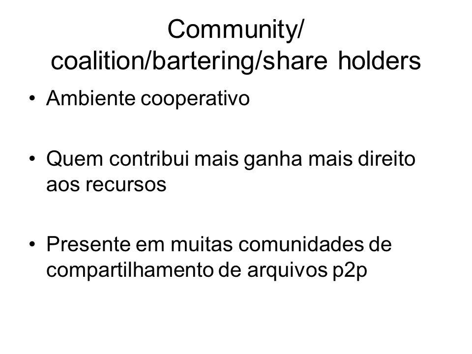 Community/ coalition/bartering/share holders Ambiente cooperativo Quem contribui mais ganha mais direito aos recursos Presente em muitas comunidades d
