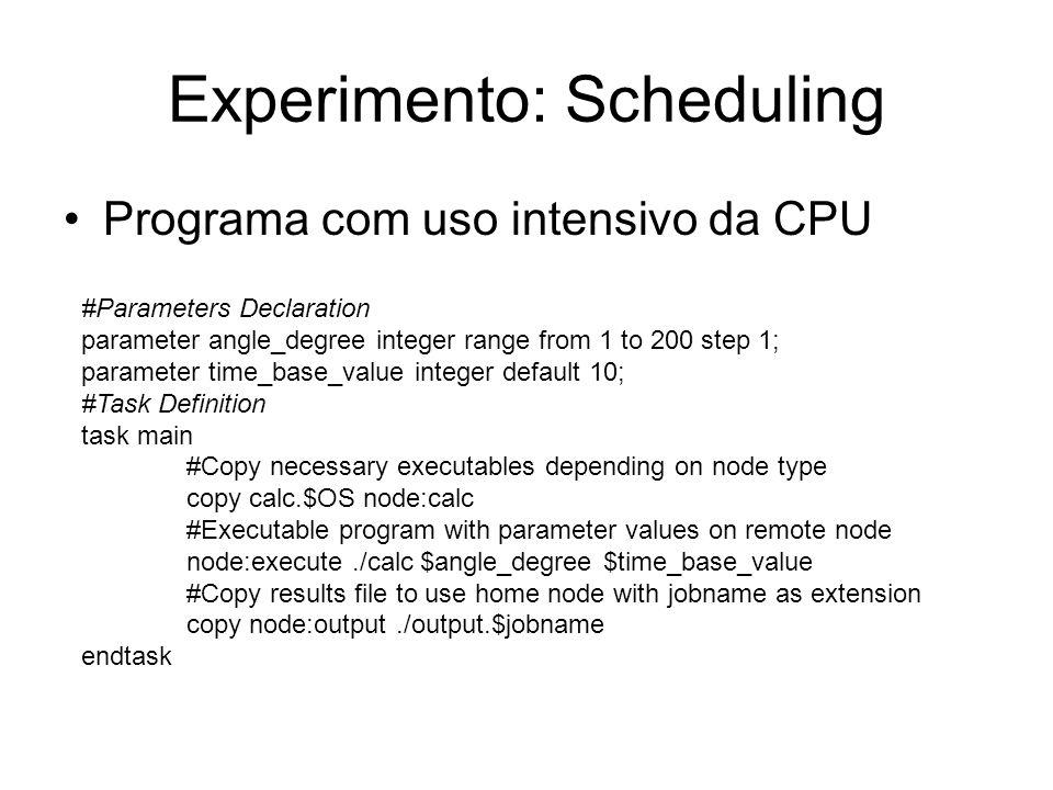 Experimento: Scheduling Programa com uso intensivo da CPU #Parameters Declaration parameter angle_degree integer range from 1 to 200 step 1; parameter
