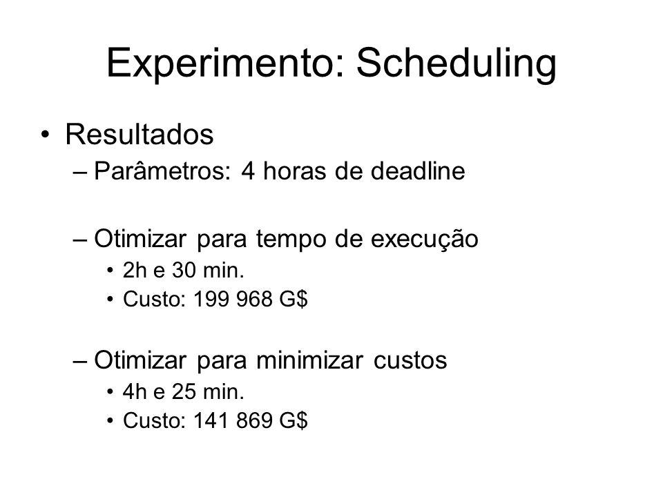 Resultados –Parâmetros: 4 horas de deadline –Otimizar para tempo de execução 2h e 30 min. Custo: 199 968 G$ –Otimizar para minimizar custos 4h e 25 mi
