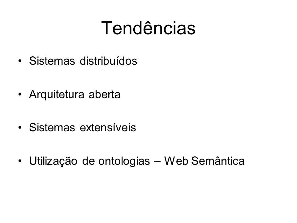 Tendências Sistemas distribuídos Arquitetura aberta Sistemas extensíveis Utilização de ontologias – Web Semântica