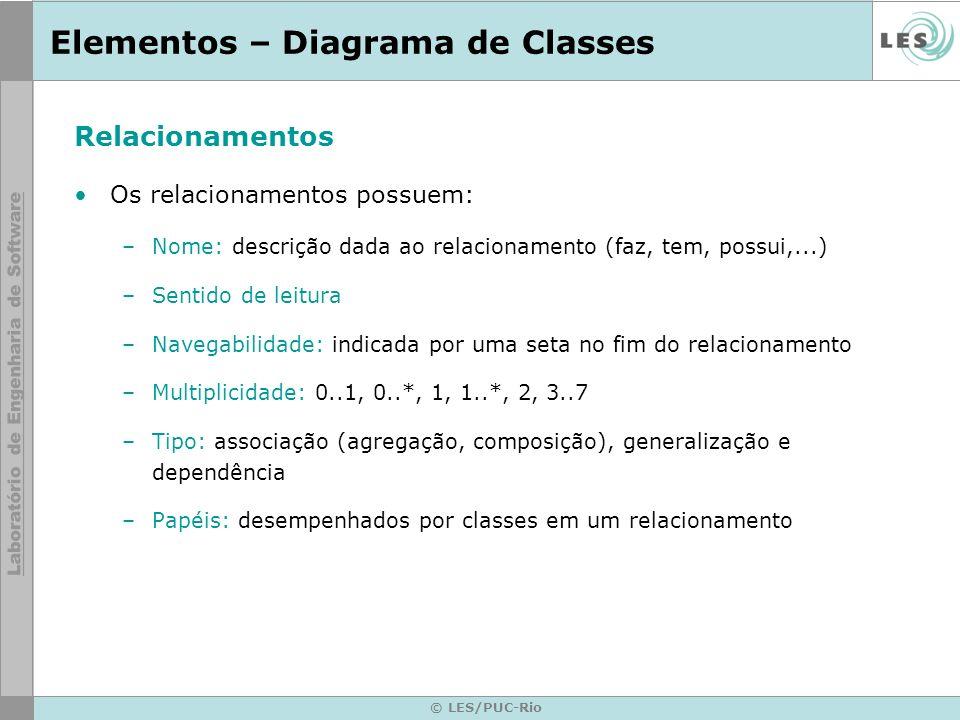 © LES/PUC-Rio Elementos – Diagrama de Classes Relacionamentos Os relacionamentos possuem: –Nome: descrição dada ao relacionamento (faz, tem, possui,..