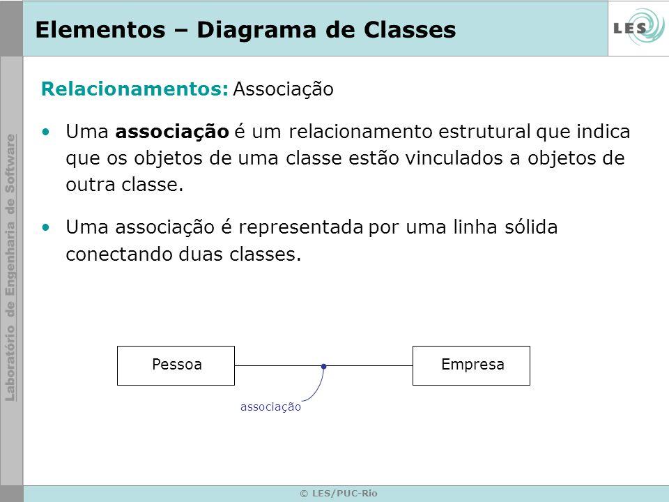 © LES/PUC-Rio Elementos – Diagrama de Classes Relacionamentos: Associação Uma associação é um relacionamento estrutural que indica que os objetos de u
