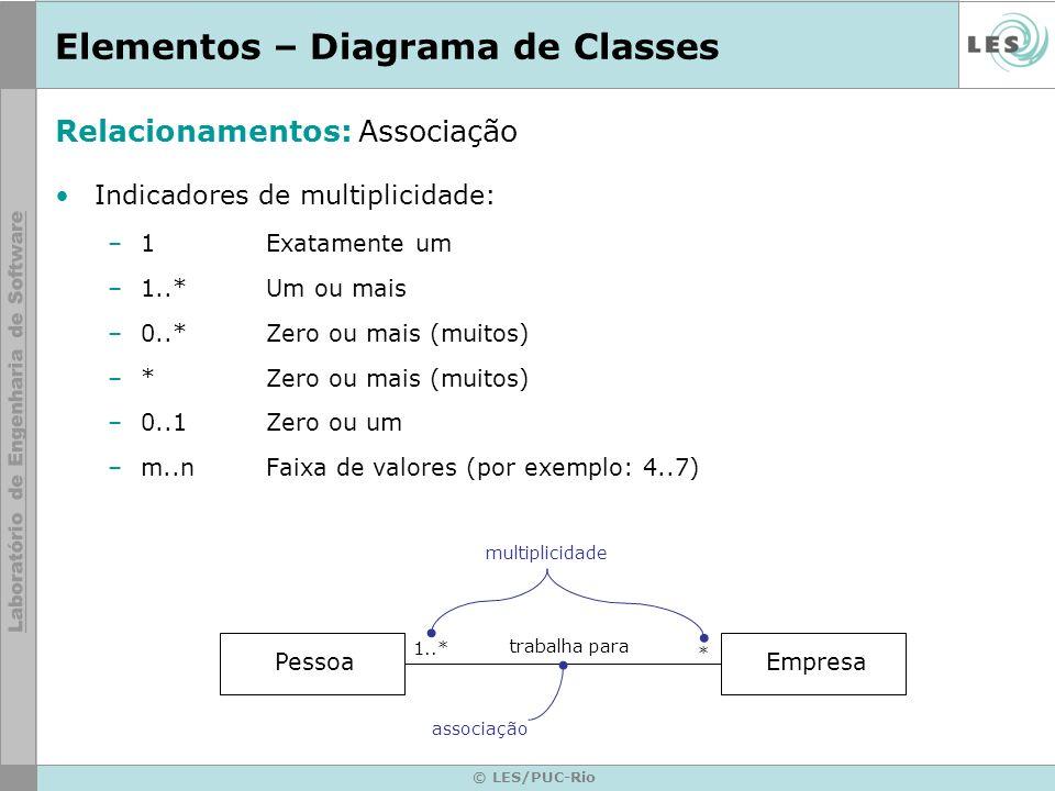 © LES/PUC-Rio Elementos – Diagrama de Classes Relacionamentos: Associação Indicadores de multiplicidade: –1Exatamente um –1..*Um ou mais –0..*Zero ou