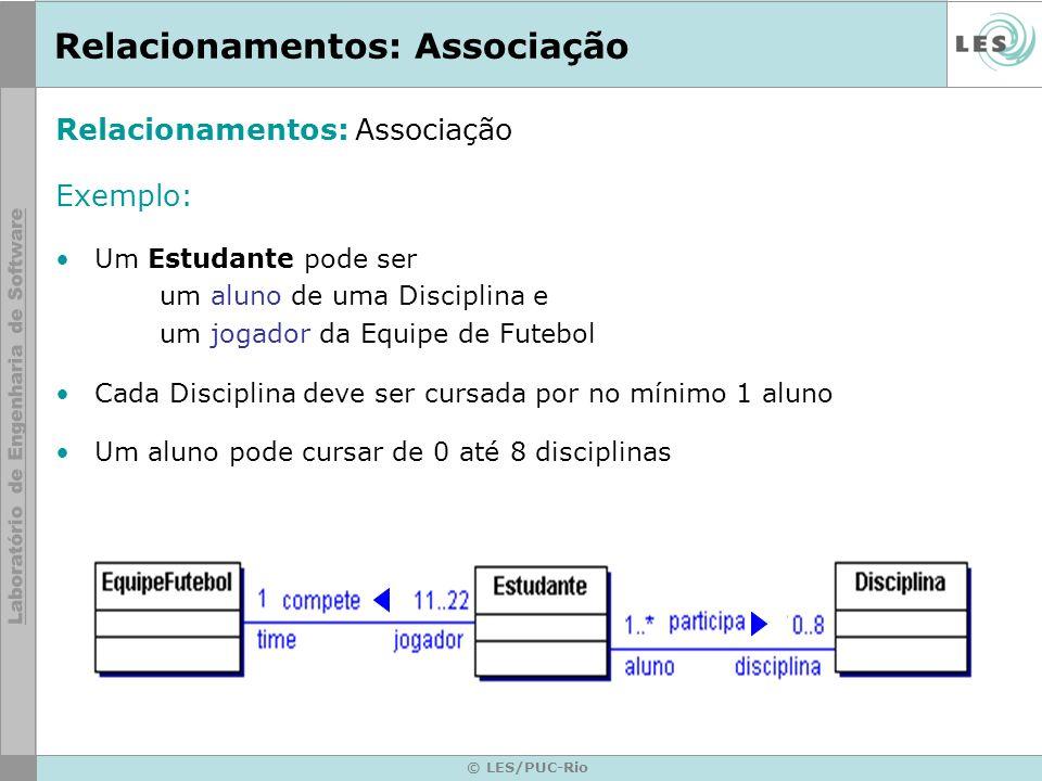 © LES/PUC-Rio Relacionamentos: Associação Exemplo: Um Estudante pode ser um aluno de uma Disciplina e um jogador da Equipe de Futebol Cada Disciplina