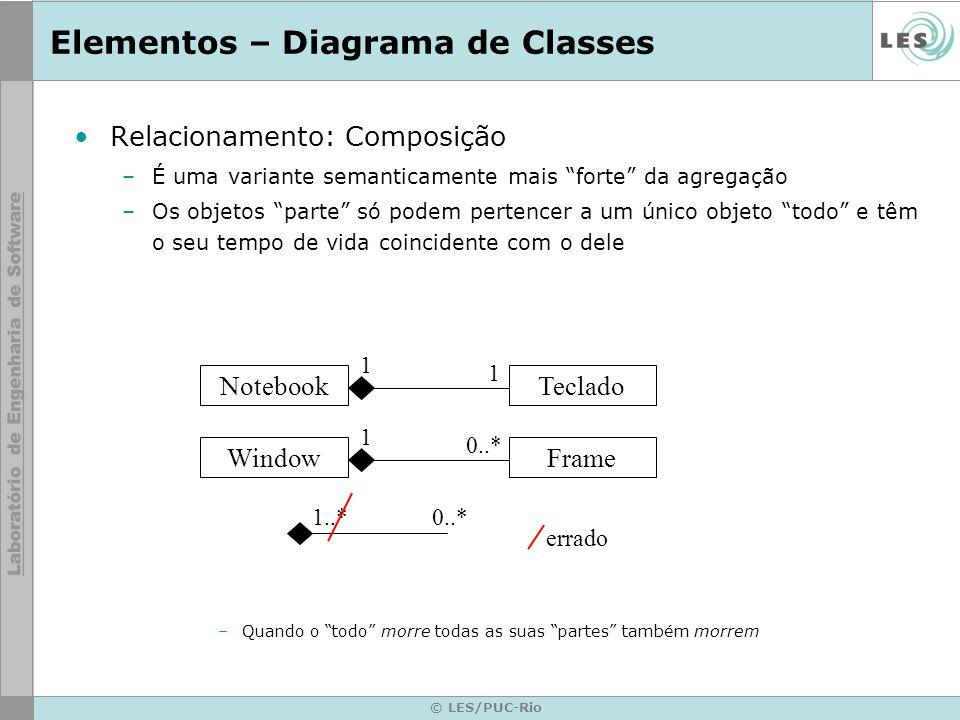 © LES/PUC-Rio Elementos – Diagrama de Classes Relacionamento: Composição –É uma variante semanticamente mais forte da agregação –Os objetos parte só p