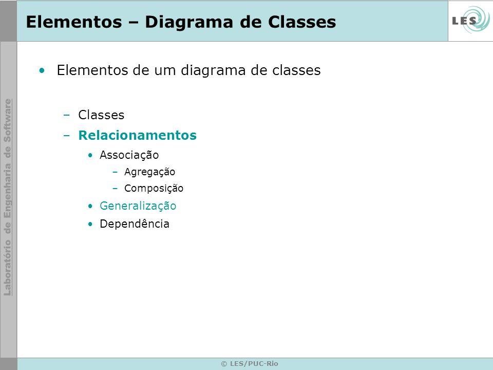 © LES/PUC-Rio Elementos – Diagrama de Classes Elementos de um diagrama de classes –Classes –Relacionamentos Associação –Agregação –Composição Generali