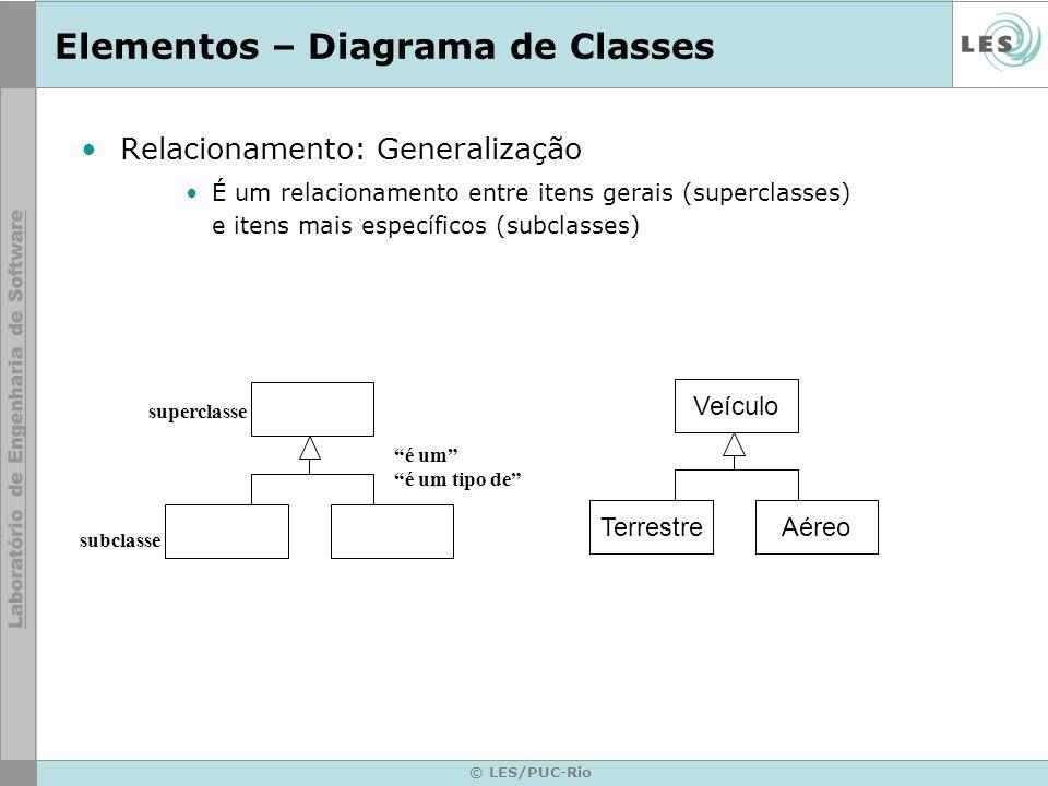 © LES/PUC-Rio Elementos – Diagrama de Classes Relacionamento: Generalização É um relacionamento entre itens gerais (superclasses) e itens mais específ