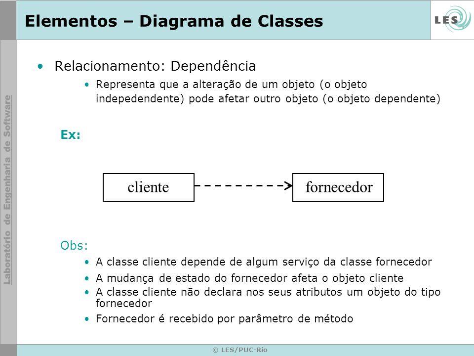 © LES/PUC-Rio Elementos – Diagrama de Classes Relacionamento: Dependência Representa que a alteração de um objeto (o objeto indepedendente) pode afeta