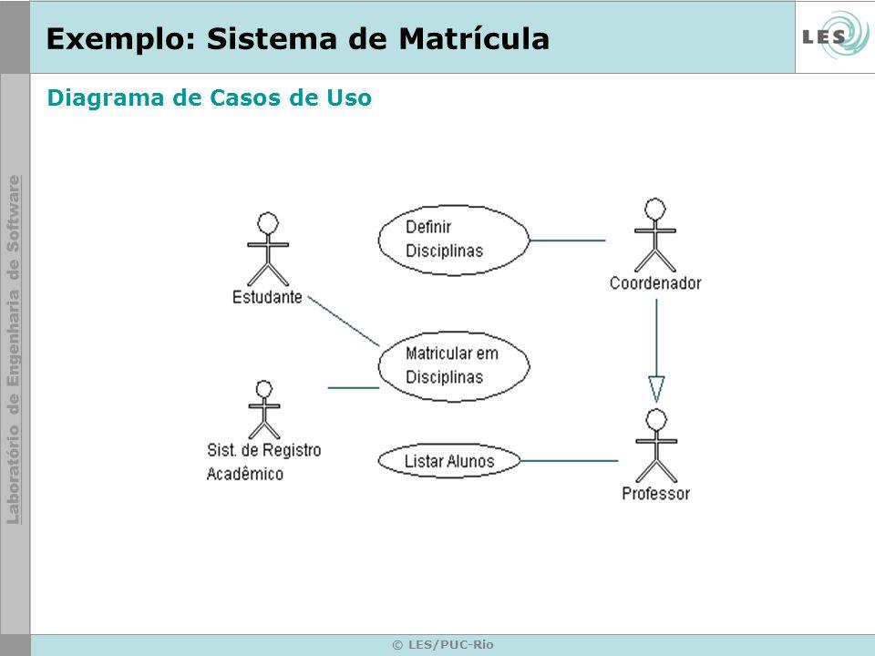© LES/PUC-Rio Exemplo: Sistema de Matrícula Diagrama de Casos de Uso