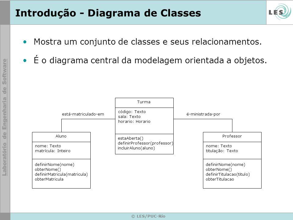 © LES/PUC-Rio Introdução - Diagrama de Classes Mostra um conjunto de classes e seus relacionamentos. É o diagrama central da modelagem orientada a obj