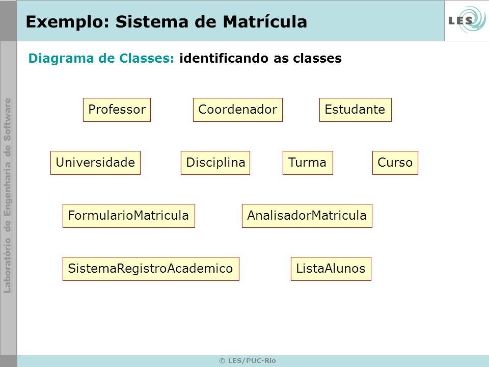 © LES/PUC-Rio Exemplo: Sistema de Matrícula ProfessorCoordenadorEstudante TurmaUniversidadeDisciplina FormularioMatricula Curso AnalisadorMatricula Si
