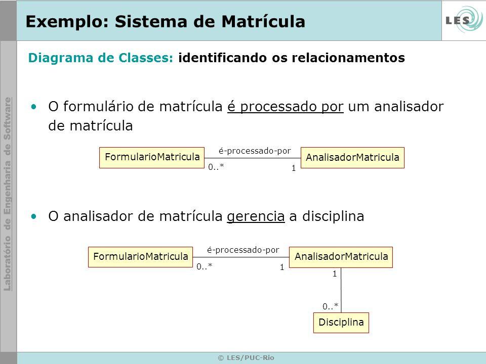 © LES/PUC-Rio Exemplo: Sistema de Matrícula O formulário de matrícula é processado por um analisador de matrícula O analisador de matrícula gerencia a
