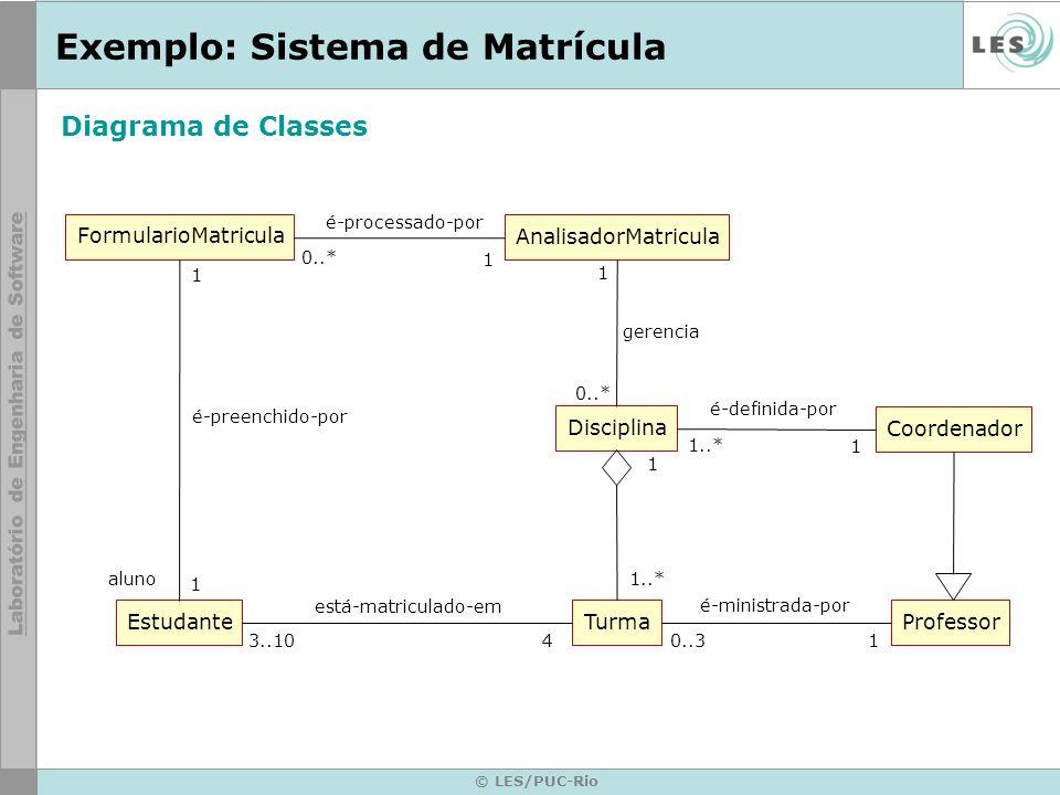 © LES/PUC-Rio Exemplo: Sistema de Matrícula Professor Coordenador EstudanteTurma Disciplina FormularioMatricula AnalisadorMatricula é-preenchido-por e