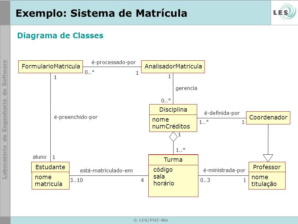 © LES/PUC-Rio Exemplo: Sistema de Matrícula Coordenador FormularioMatricula AnalisadorMatricula é-preenchido-por está-matriculado-em é-processado-por