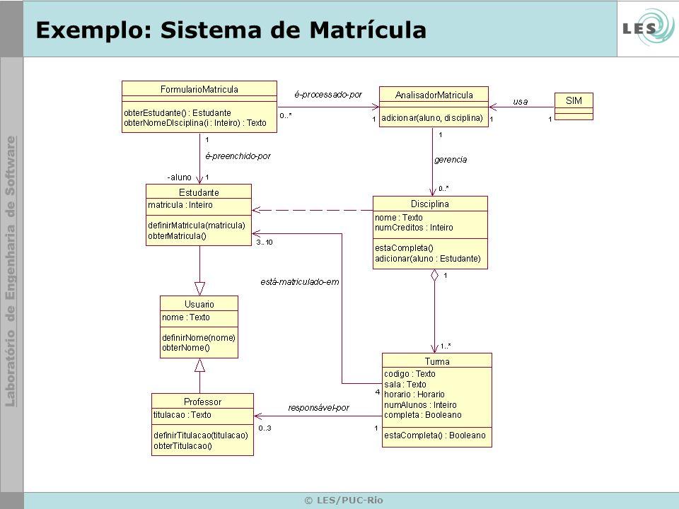 © LES/PUC-Rio Exemplo: Sistema de Matrícula