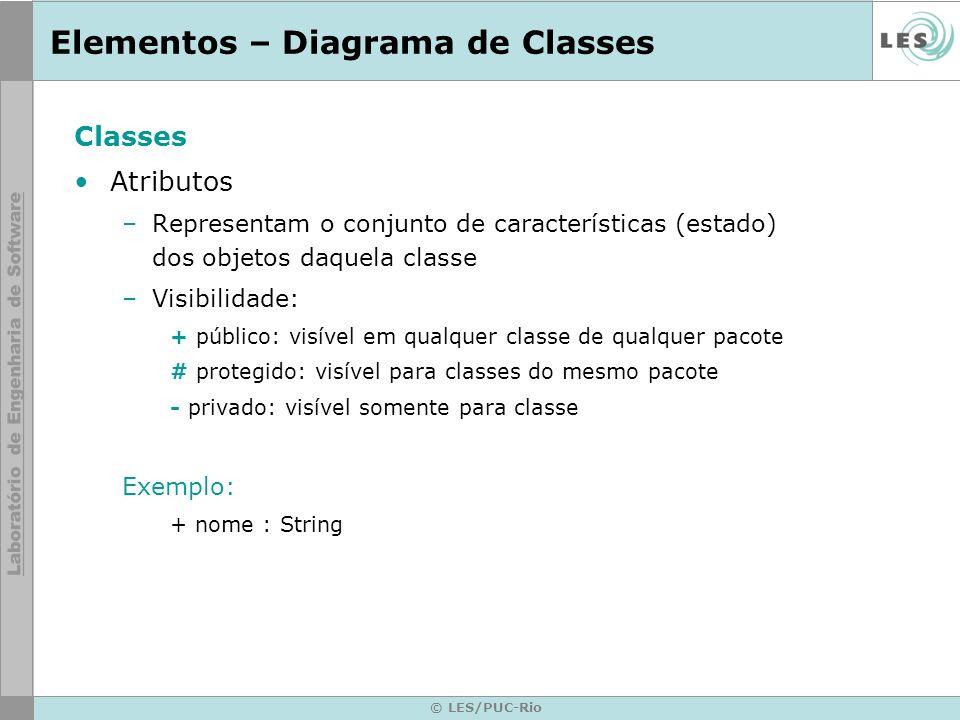 © LES/PUC-Rio Elementos – Diagrama de Classes Classes Atributos –Representam o conjunto de características (estado) dos objetos daquela classe –Visibi