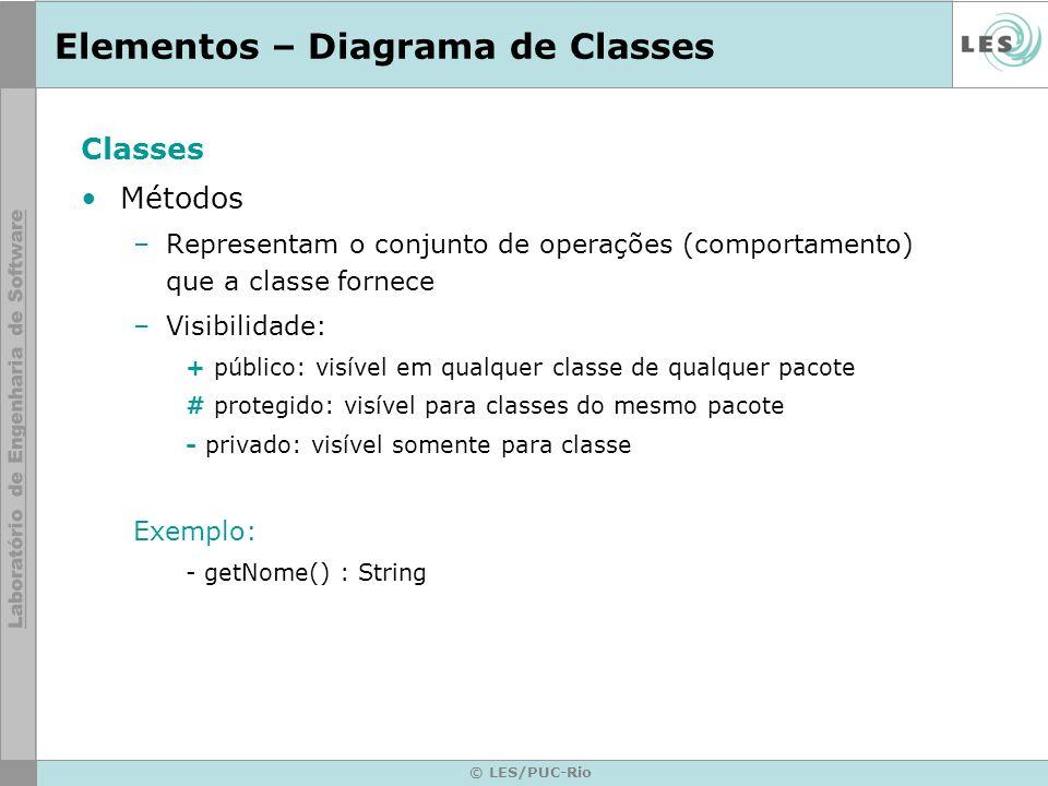 © LES/PUC-Rio Elementos – Diagrama de Classes Classes Métodos –Representam o conjunto de operações (comportamento) que a classe fornece –Visibilidade: