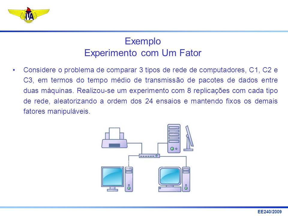 EE240/2009 Exemplo Experimento com Um Fator Considere o problema de comparar 3 tipos de rede de computadores, C1, C2 e C3, em termos do tempo médio de
