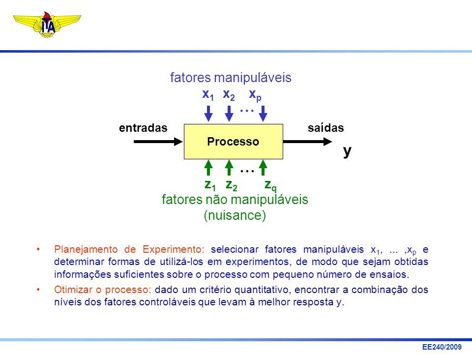 EE240/2009 Tipos de resoluções Resolução III : os efeitos principais não estão confundidos entre si, mas estão confundidos com interações de segunda ordem (2 III 3-1 ); Resolução IV : os efeitos principais não estão confundidos entre si e nem com interações de segunda ordem, mas estas podem estar confundidas entre si (2 IV 4-1 ); Resolução V : os efeitos principais e as interações de segunda ordem não estão confundidos entre si, mas somente com interações de ordem superior (2 V 5-1 )
