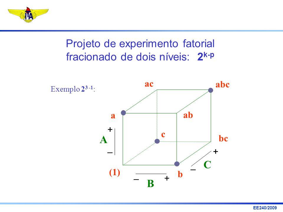 EE240/2009 Projeto de experimento fatorial fracionado de dois níveis: 2 k-p Exemplo 2 3 -1 : A B C (1) b a ab bc abc ac c + + + – – –