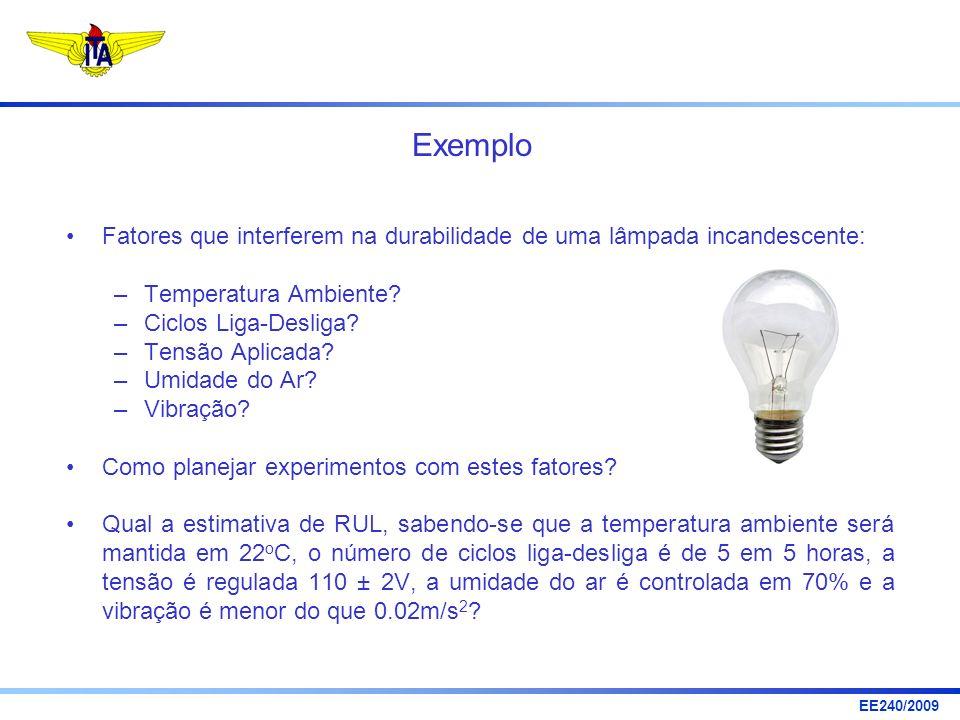 EE240/2009 Exemplo Fatores que interferem na durabilidade de uma lâmpada incandescente: –Temperatura Ambiente? –Ciclos Liga-Desliga? –Tensão Aplicada?