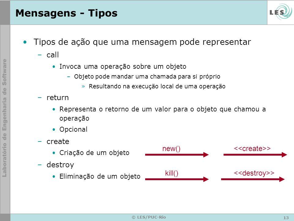 13 © LES/PUC-Rio Mensagens - Tipos Tipos de ação que uma mensagem pode representar –call Invoca uma operação sobre um objeto –Objeto pode mandar uma c