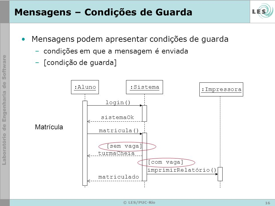 16 © LES/PUC-Rio Mensagens – Condições de Guarda Mensagens podem apresentar condições de guarda –condições em que a mensagem é enviada –[condição de g