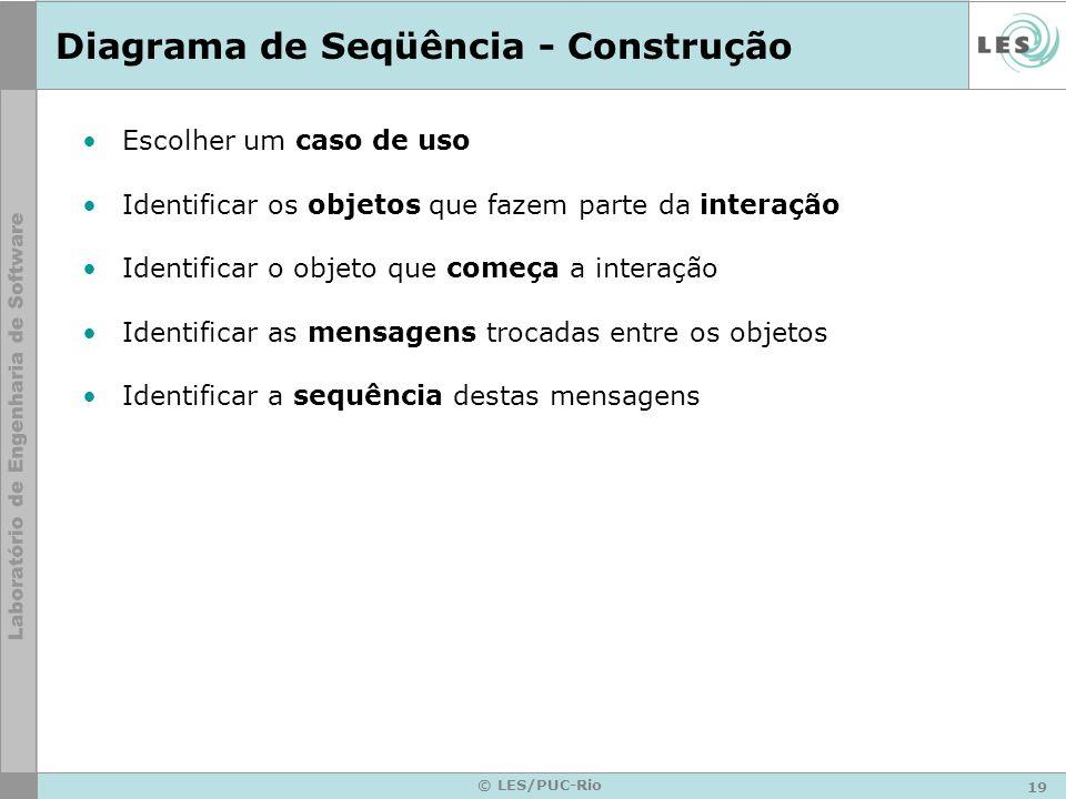 19 © LES/PUC-Rio Diagrama de Seqüência - Construção Escolher um caso de uso Identificar os objetos que fazem parte da interação Identificar o objeto q