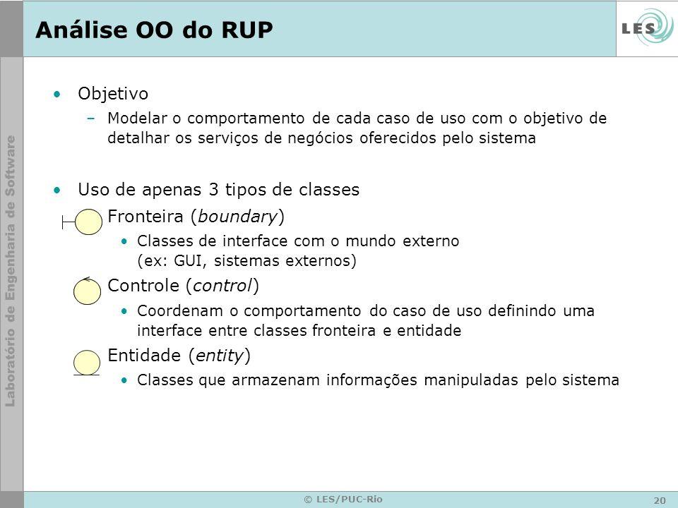 20 © LES/PUC-Rio Análise OO do RUP Objetivo –Modelar o comportamento de cada caso de uso com o objetivo de detalhar os serviços de negócios oferecidos