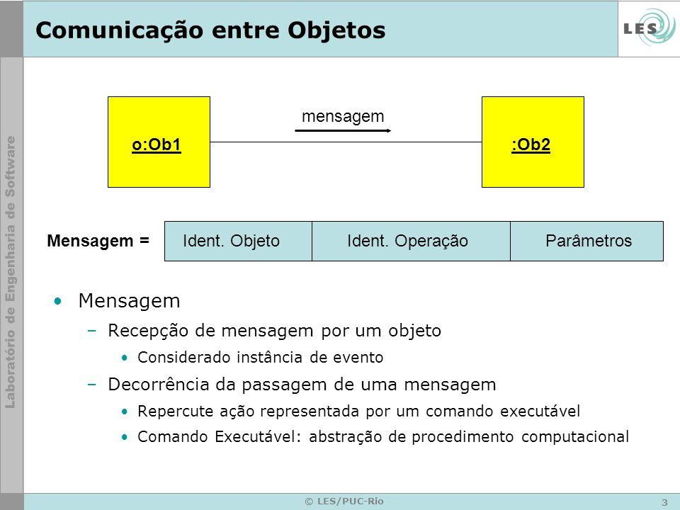 3 © LES/PUC-Rio Comunicação entre Objetos Mensagem –Recepção de mensagem por um objeto Considerado instância de evento –Decorrência da passagem de uma