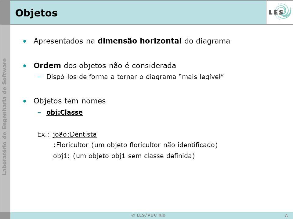 8 © LES/PUC-Rio Objetos Apresentados na dimensão horizontal do diagrama Ordem dos objetos não é considerada –Dispô-los de forma a tornar o diagrama ma