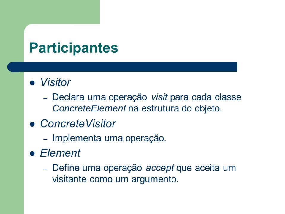 Participantes Visitor – Declara uma operação visit para cada classe ConcreteElement na estrutura do objeto. ConcreteVisitor – Implementa uma operação.