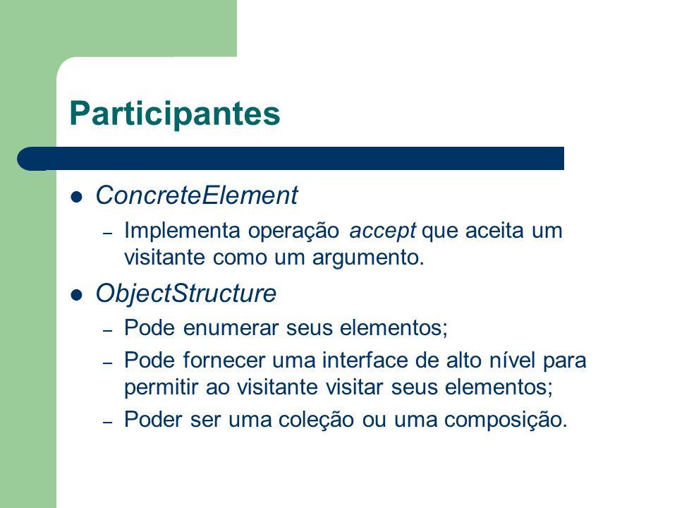 Participantes ConcreteElement – Implementa operação accept que aceita um visitante como um argumento. ObjectStructure – Pode enumerar seus elementos;