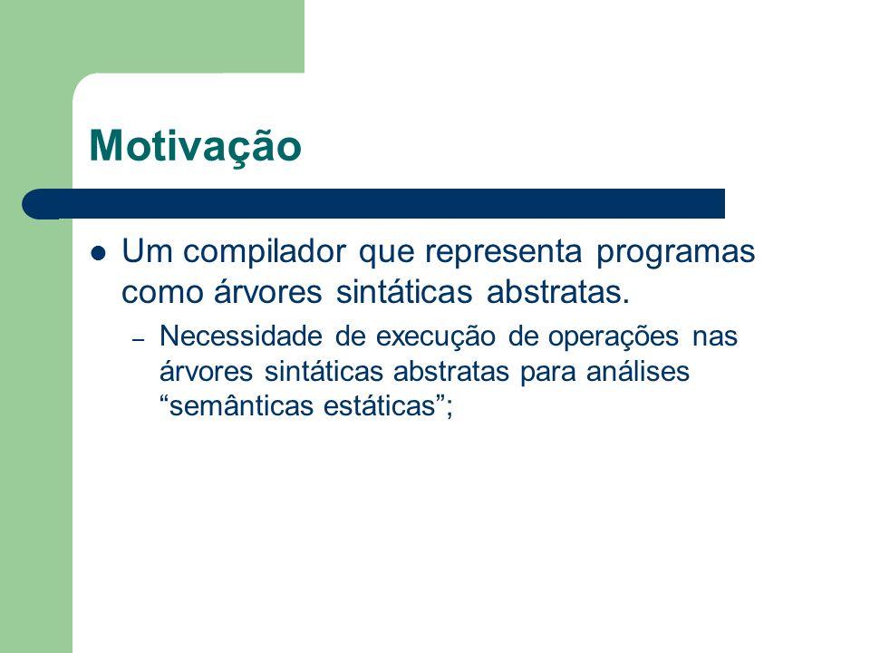 Motivação Um compilador que representa programas como árvores sintáticas abstratas. – Necessidade de execução de operações nas árvores sintáticas abst