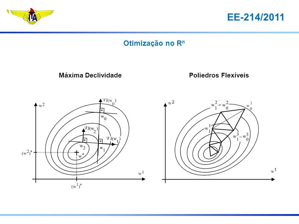 EE-214/2011 Máxima DeclividadePoliedros Flexíveis Otimização no R n