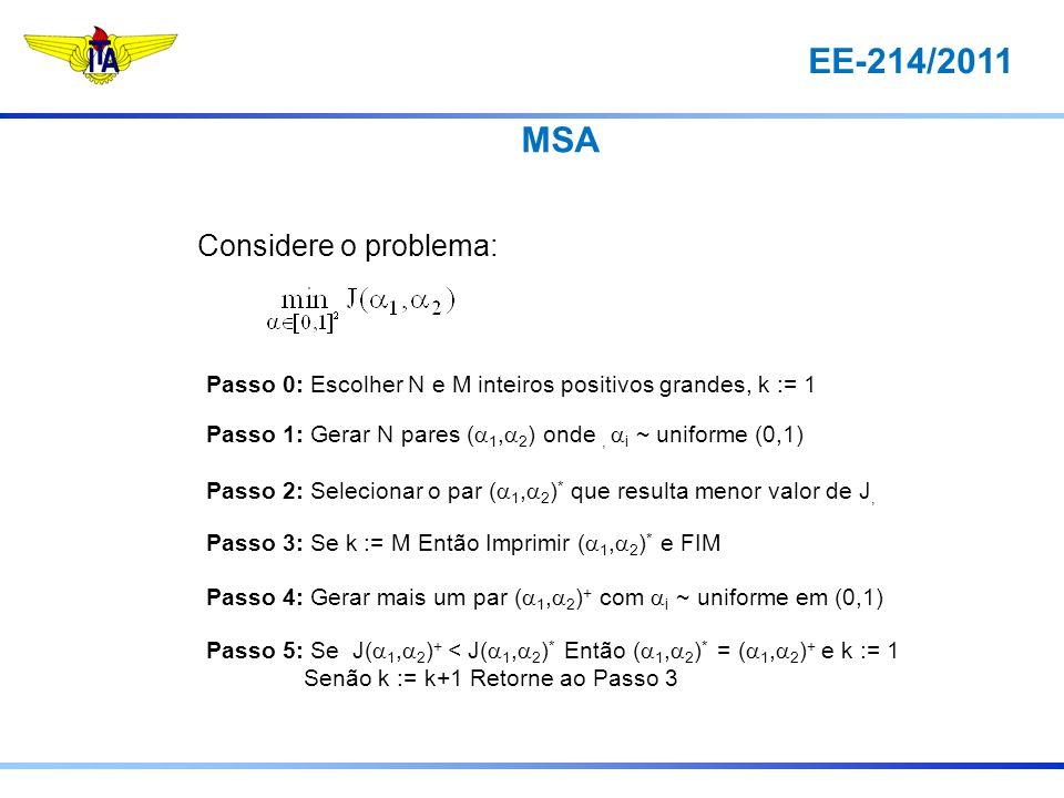 EE-214/2011 MSA Considere o problema: Passo 0: Escolher N e M inteiros positivos grandes, k := 1 Passo 1: Gerar N pares ( 1, 2 ) onde, i ~ uniforme (0,1) Passo 2: Selecionar o par ( 1, 2 ) * que resulta menor valor de J, Passo 4: Gerar mais um par ( 1, 2 ) + com i ~ uniforme em (0,1) Passo 5: Se J( 1, 2 ) + < J( 1, 2 ) * Então ( 1, 2 ) * = ( 1, 2 ) + e k := 1 Senão k := k+1 Retorne ao Passo 3 Passo 3: Se k := M Então Imprimir ( 1, 2 ) * e FIM