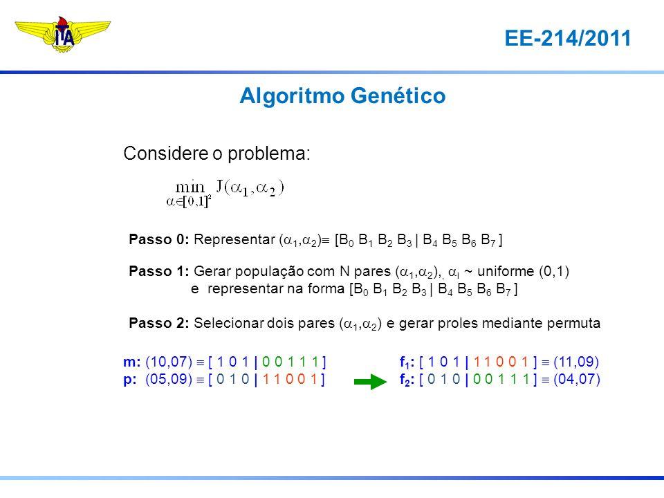 EE-214/2011 Considere o problema: Passo 0: Representar ( 1, 2 ) [B 0 B 1 B 2 B 3 | B 4 B 5 B 6 B 7 ] Passo 1: Gerar população com N pares ( 1, 2 ),, i ~ uniforme (0,1) e representar na forma [B 0 B 1 B 2 B 3 | B 4 B 5 B 6 B 7 ] Passo 2: Selecionar dois pares ( 1, 2 ) e gerar proles mediante permuta m: (10,07) [ 1 0 1 | 0 0 1 1 1 ] p: (05,09) [ 0 1 0 | 1 1 0 0 1 ] f 1 : [ 1 0 1 | 1 1 0 0 1 ] (11,09) f 2 : [ 0 1 0 | 0 0 1 1 1 ] (04,07) Algoritmo Genético