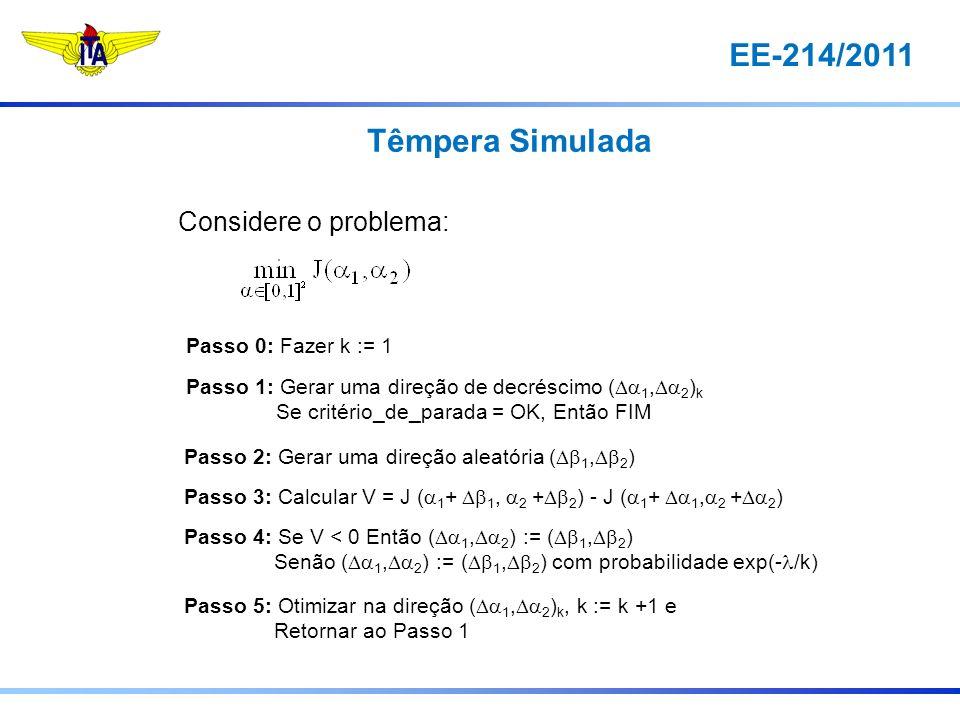 EE-214/2011 Têmpera Simulada Considere o problema: Passo 0: Fazer k := 1 Passo 1: Gerar uma direção de decréscimo ( 1, 2 ) k Se critério_de_parada = OK, Então FIM Passo 2: Gerar uma direção aleatória ( 1, 2 ) Passo 3: Calcular V = J ( 1 + 1, 2 + 2 ) - J ( 1 + 1, 2 + 2 ) Passo 4: Se V < 0 Então ( 1, 2 ) := ( 1, 2 ) Senão ( 1, 2 ) := ( 1, 2 ) com probabilidade exp(- /k) Passo 5: Otimizar na direção ( 1, 2 ) k, k := k +1 e Retornar ao Passo 1