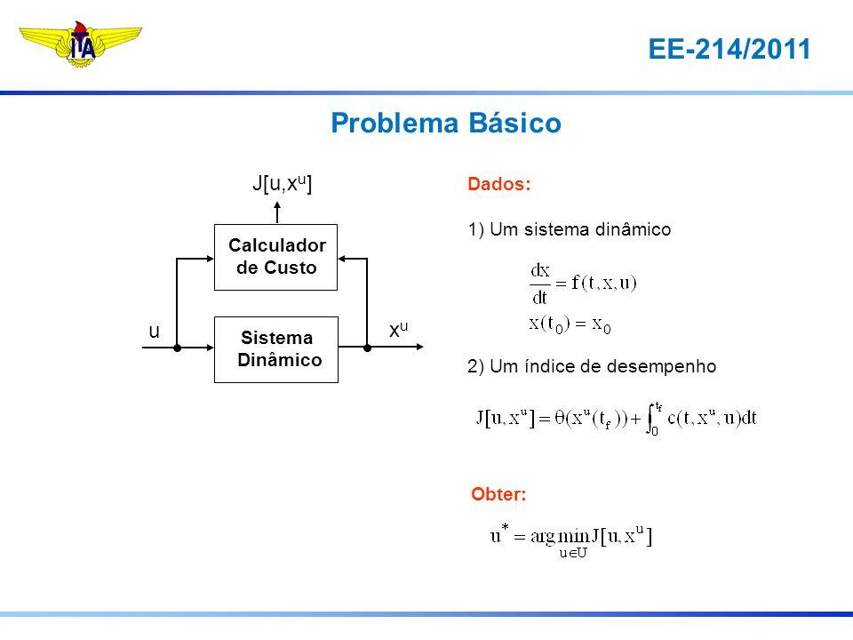 EE-214/2011 Problema Básico Sistema Dinâmico u xuxu J[u,x u ] Calculador de Custo Obter: Dados: 1) Um sistema dinâmico 2) Um índice de desempenho