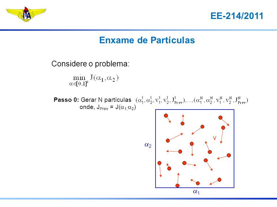 EE-214/2011 Considere o problema: Passo 0: Gerar N partículas onde, J Prev = J( 1, 2 ) 1 2 v Enxame de Partículas