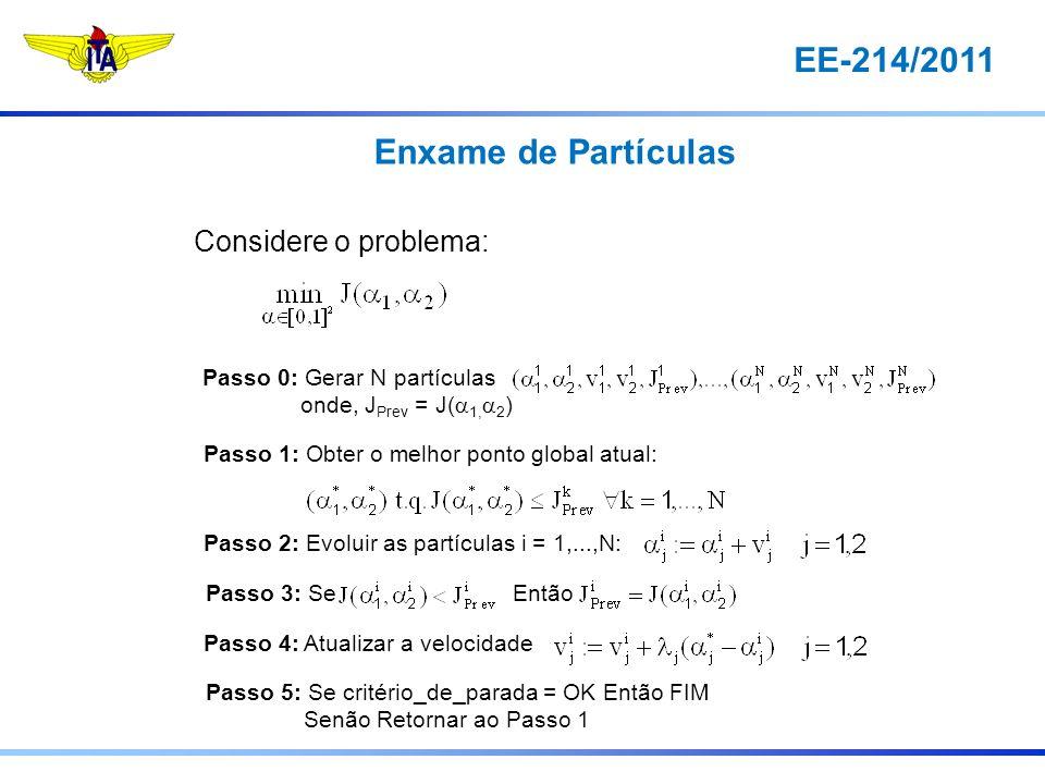 EE-214/2011 Considere o problema: Passo 0: Gerar N partículas onde, J Prev = J( 1, 2 ) Passo 2: Evoluir as partículas i = 1,...,N: Passo 1: Obter o melhor ponto global atual: Passo 3: Se Então Passo 4: Atualizar a velocidade Passo 5: Se critério_de_parada = OK Então FIM Senão Retornar ao Passo 1 Enxame de Partículas