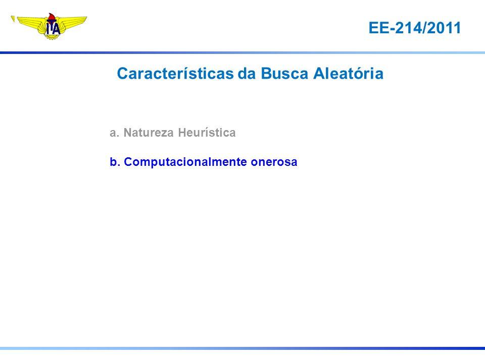 EE-214/2011 a. Natureza Heurística b. Computacionalmente onerosa Características da Busca Aleatória
