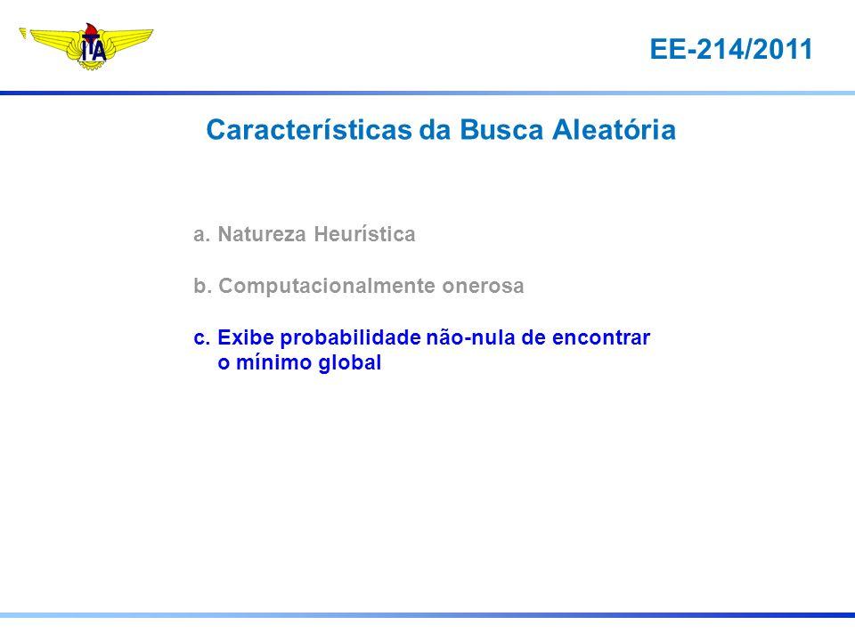 EE-214/2011 a. Natureza Heurística b. Computacionalmente onerosa c. Exibe probabilidade não-nula de encontrar o mínimo global Características da Busca