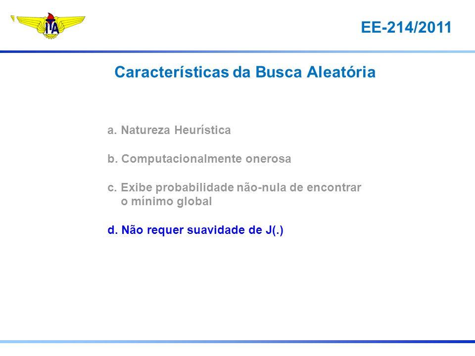 EE-214/2011 a. Natureza Heurística b. Computacionalmente onerosa c. Exibe probabilidade não-nula de encontrar o mínimo global d. Não requer suavidade