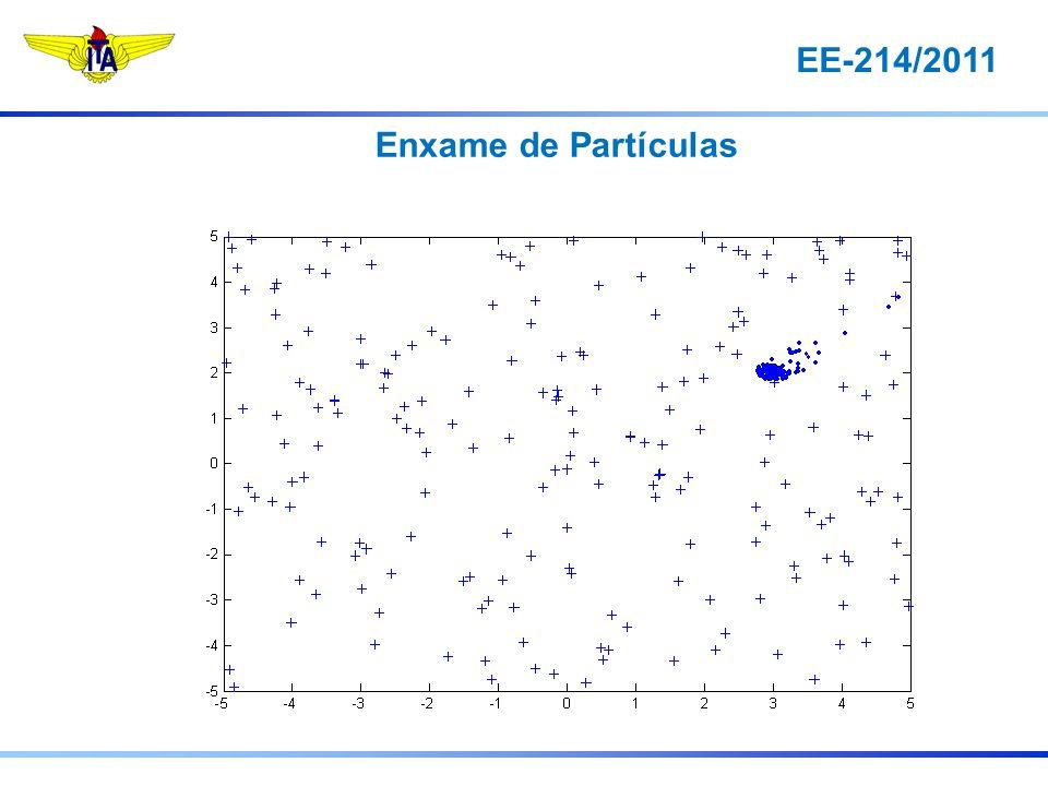 EE-214/2011 Enxame de Partículas