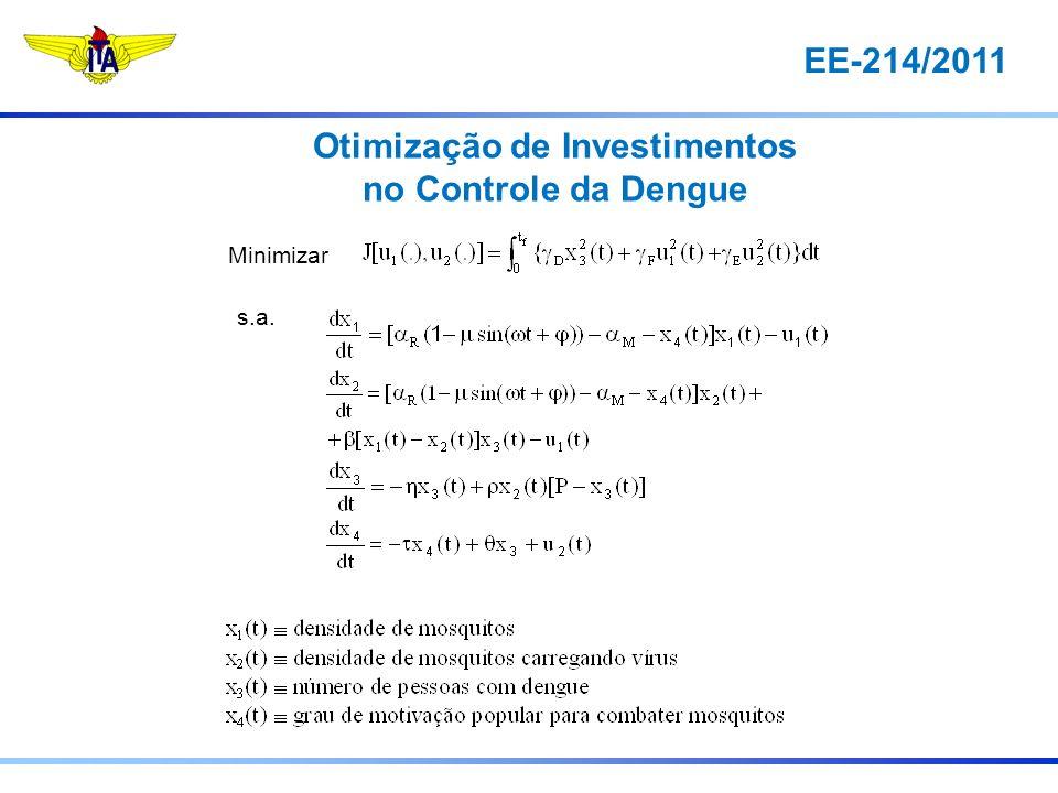 EE-214/2011 Minimizar s.a. Otimização de Investimentos no Controle da Dengue