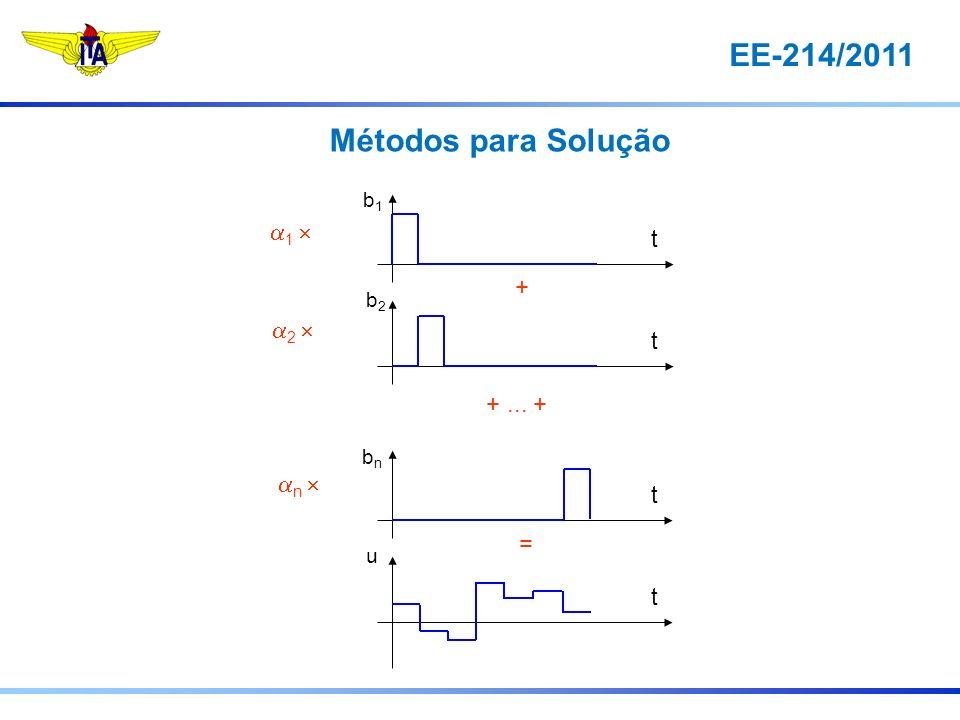 EE-214/2011 b1b1 t b2b2 t bnbn t u t +... + + = 1 2 n Métodos para Solução