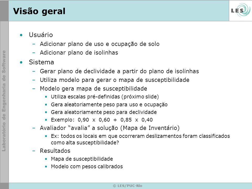 © LES/PUC-Rio Arquitetura da solução Uso e ocupação do solo Isolinhas declividade Pré-processamento Planos de Informação ModeloAbstrato gerarSusceptibilidade() Modelo Especialista gerarSusceptibilidade() susceptibilidade