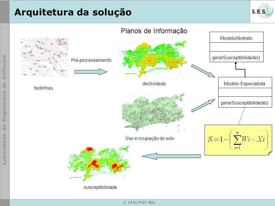 © LES/PUC-Rio Arquitetura da solução Uso e ocupação do solo Isolinhas declividade Pré-processamento Planos de Informação ModeloAbstrato gerarSusceptib